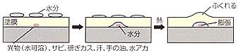 spaintingsprinter1